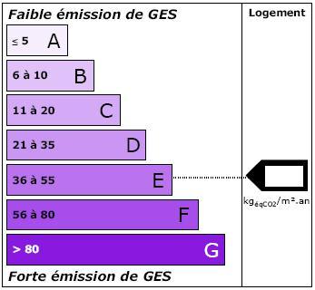 etiquette_climat
